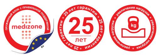 Гарантии на пружины Medizone до 25 лет